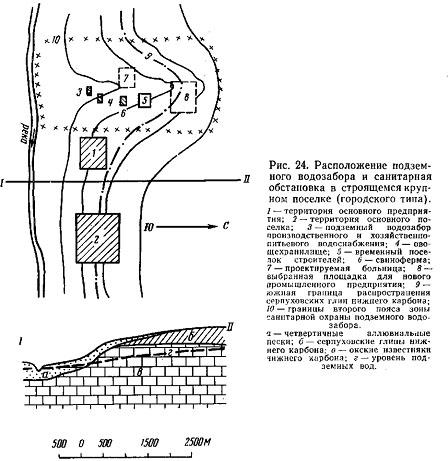 Для производственных целей были пробурены скважины в 1 км к западу от промышленной площадки