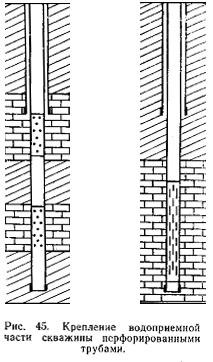 Перфорировать трубы можно сверлением круглых отверстий диаметром 10—20 мм или нарезкой щелей длиной 30—100 мм и шириной 2—5 мм.